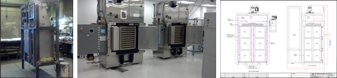 batch ovens Cire Technologies